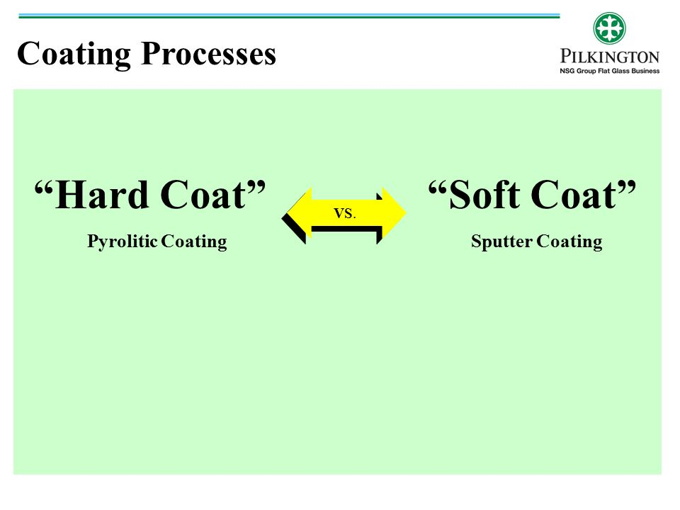 Hard Coat Soft Coat Coating Processes Pyrolitic Coating
