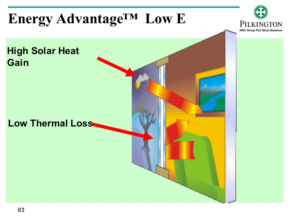 Energy Advantage™ Low E