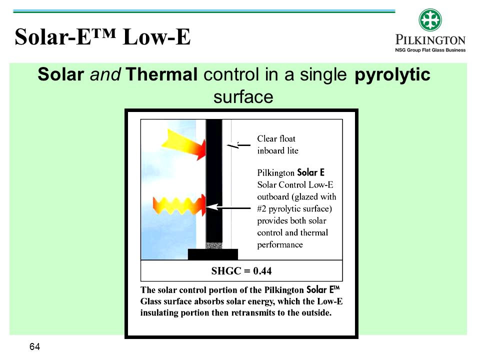 Solar and Thermal control in a single pyrolytic surface