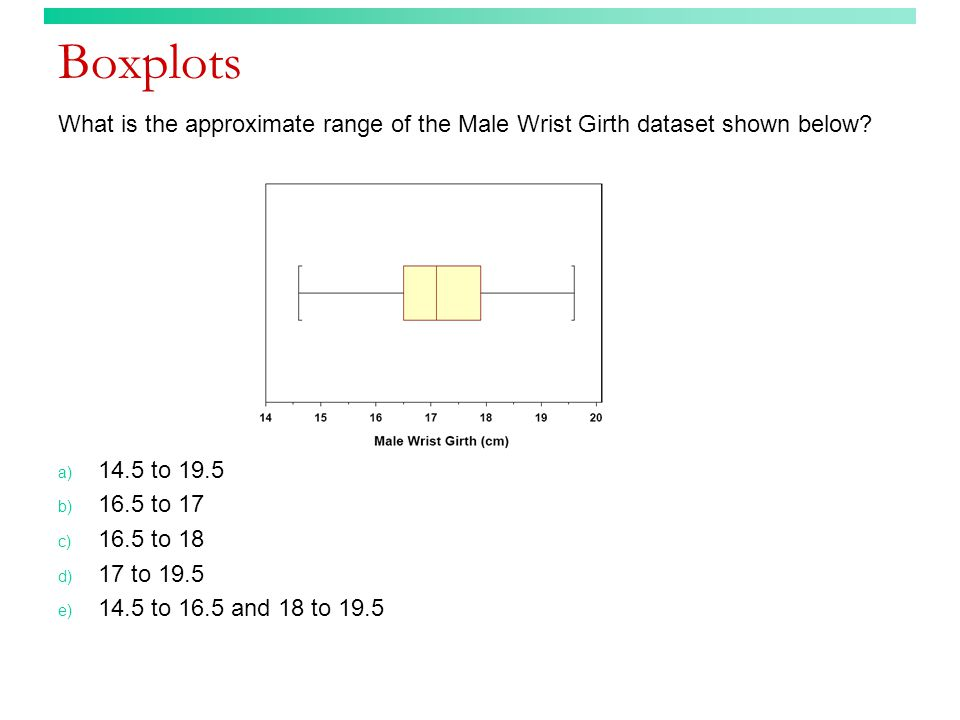 Boxplots What is the approximate range of the Male Wrist Girth dataset shown below 14.5 to 19.5. 16.5 to 17.