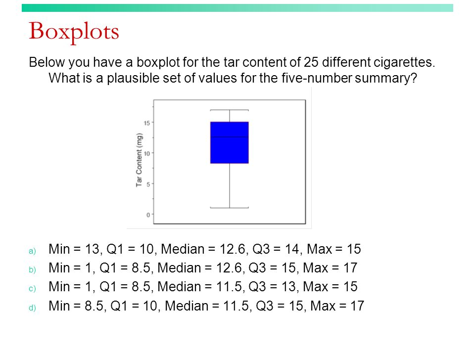 Boxplots Below you have a boxplot for the tar content of 25 different cigarettes. What is a plausible set of values for the five-number summary