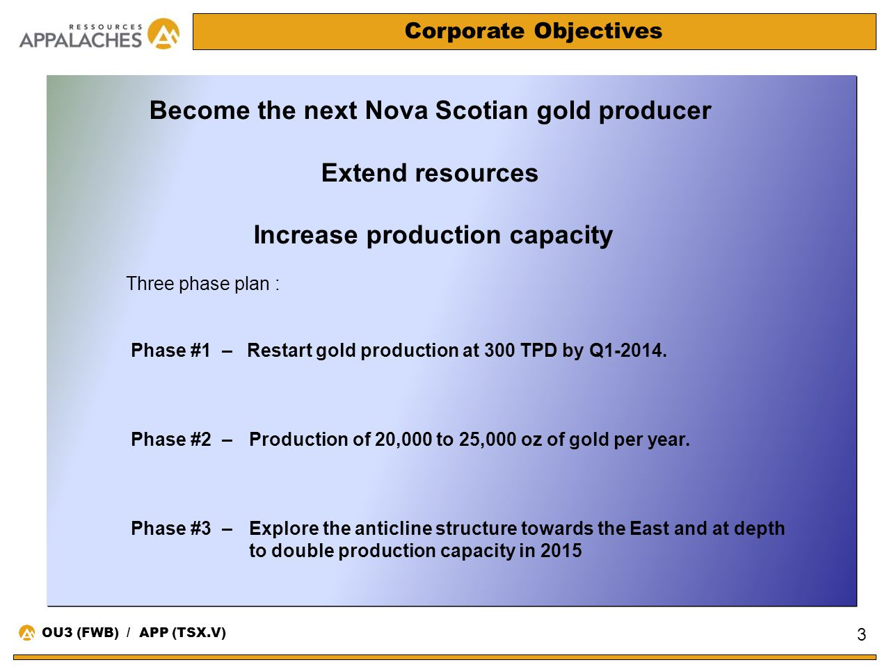 Become the next Nova Scotian gold producer Extend resources