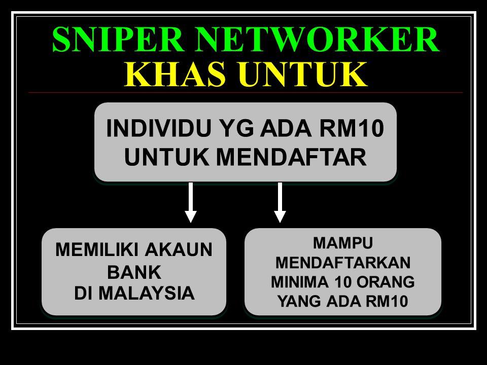 SNIPER NETWORKER KHAS UNTUK