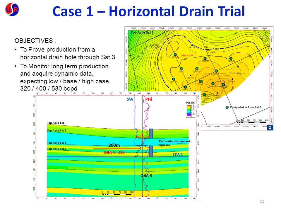Case 1 – Horizontal Drain Trial