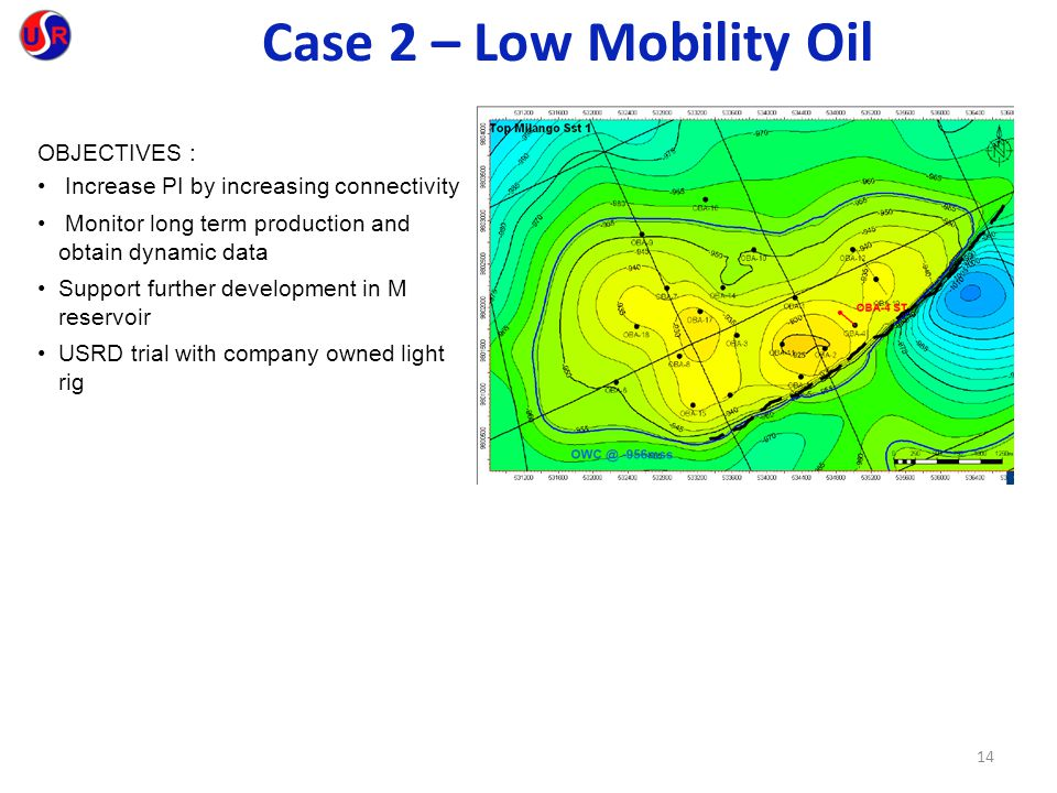 Case 2 – Low Mobility Oil OBJECTIVES :