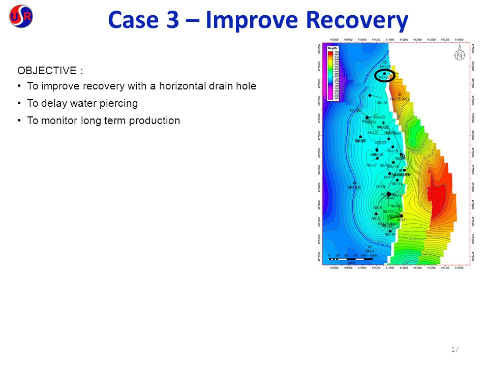 Case 3 – Improve Recovery
