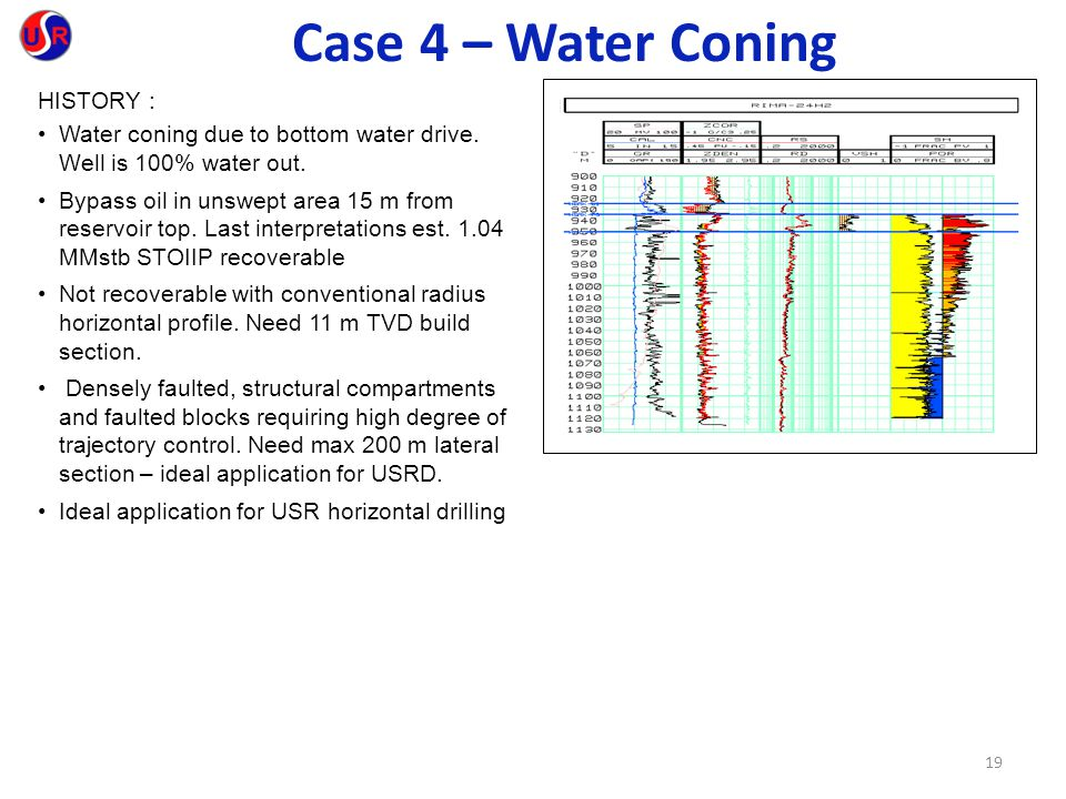 Case 4 – Water Coning HISTORY :