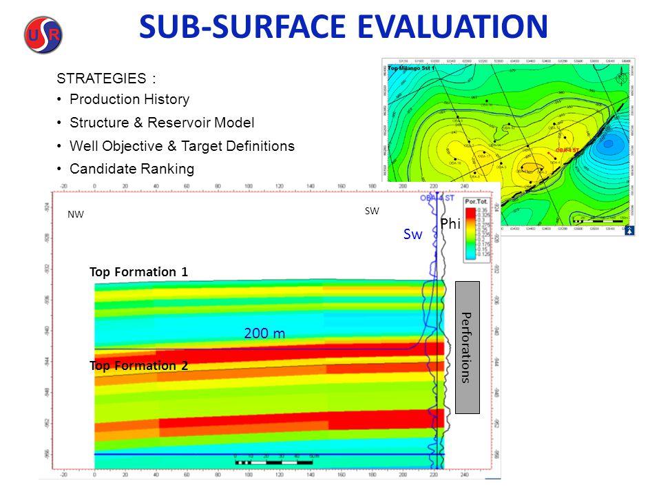 SUB-SURFACE EVALUATION