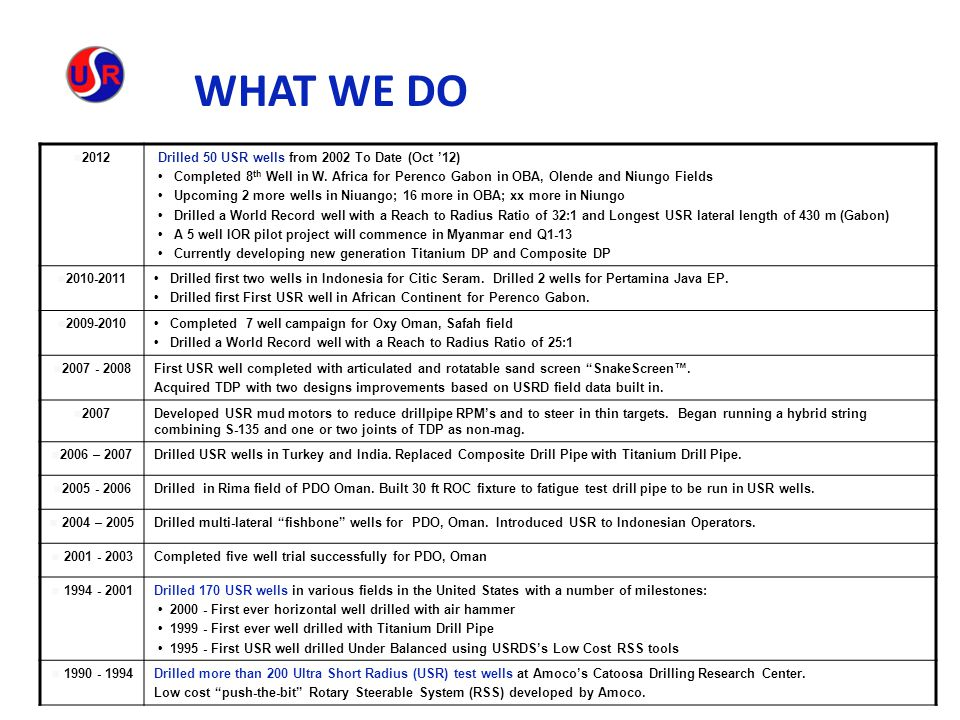 WHAT WE DO 2012 Drilled 50 USR wells from 2002 To Date (Oct '12)