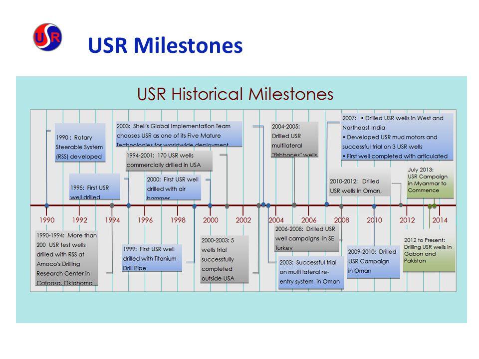 USR Milestones