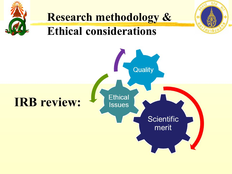 IRB review: Research methodology & Ethical considerations