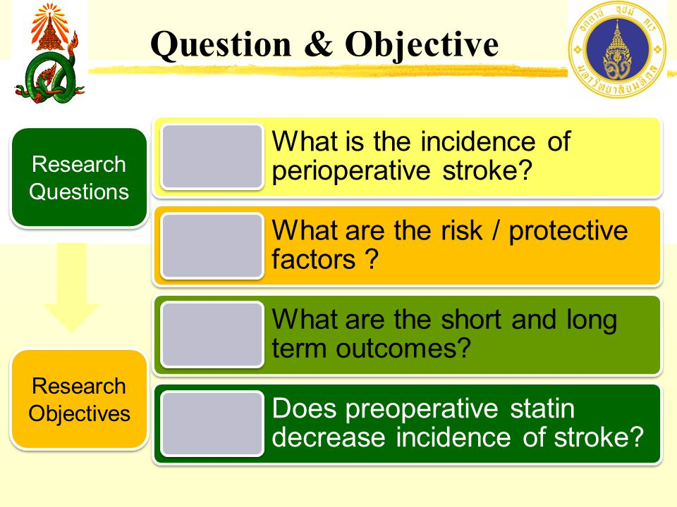Question & Objective What is the incidence of perioperative stroke