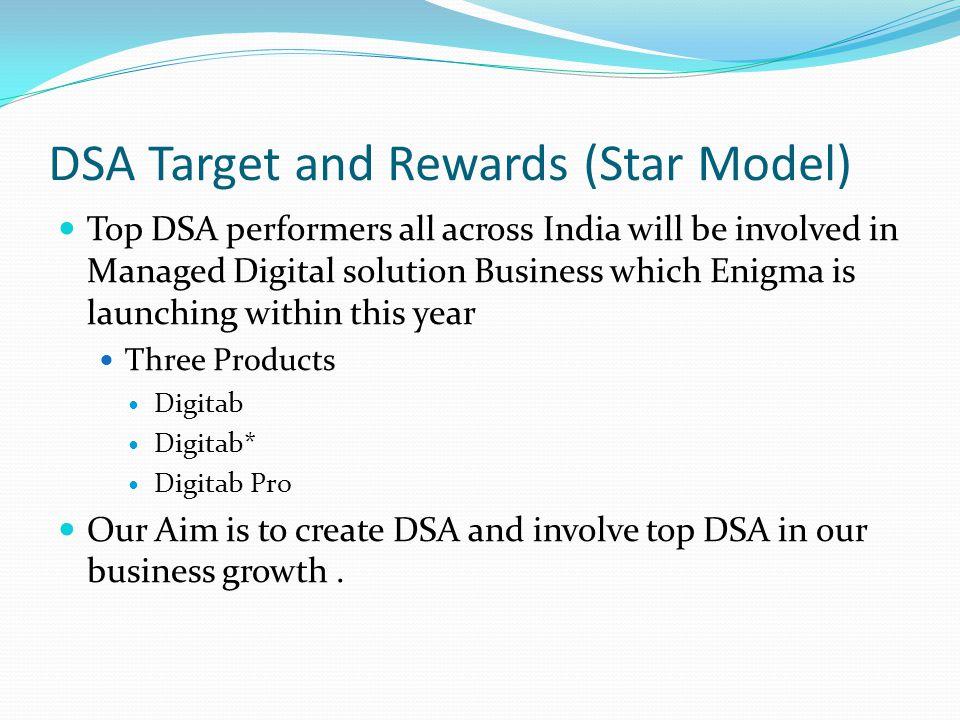 DSA Target and Rewards (Star Model)