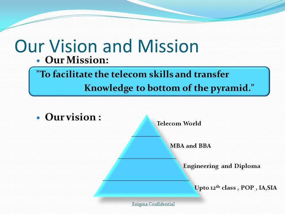 Our Vision and Mission Our Mission: Our vision :