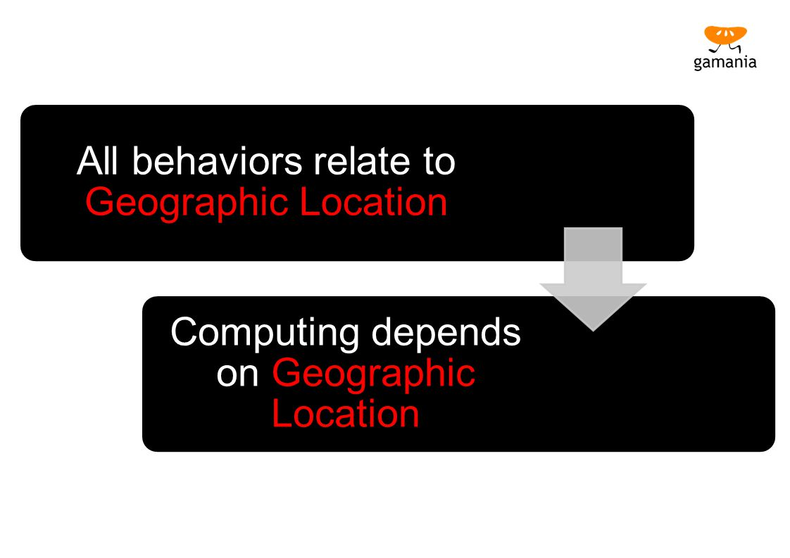 All behaviors relate to Geographic Location