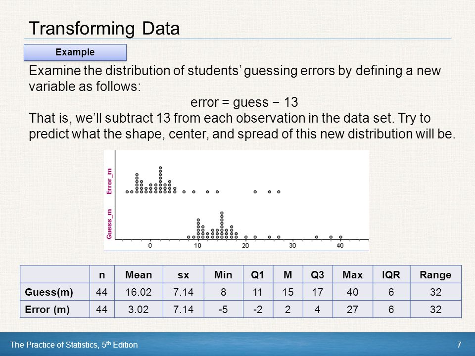 Transforming Data Example. Examine the distribution of students' guessing errors by defining a new variable as follows: