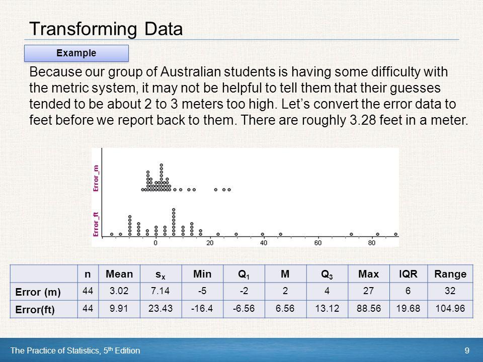 Transforming Data Example.