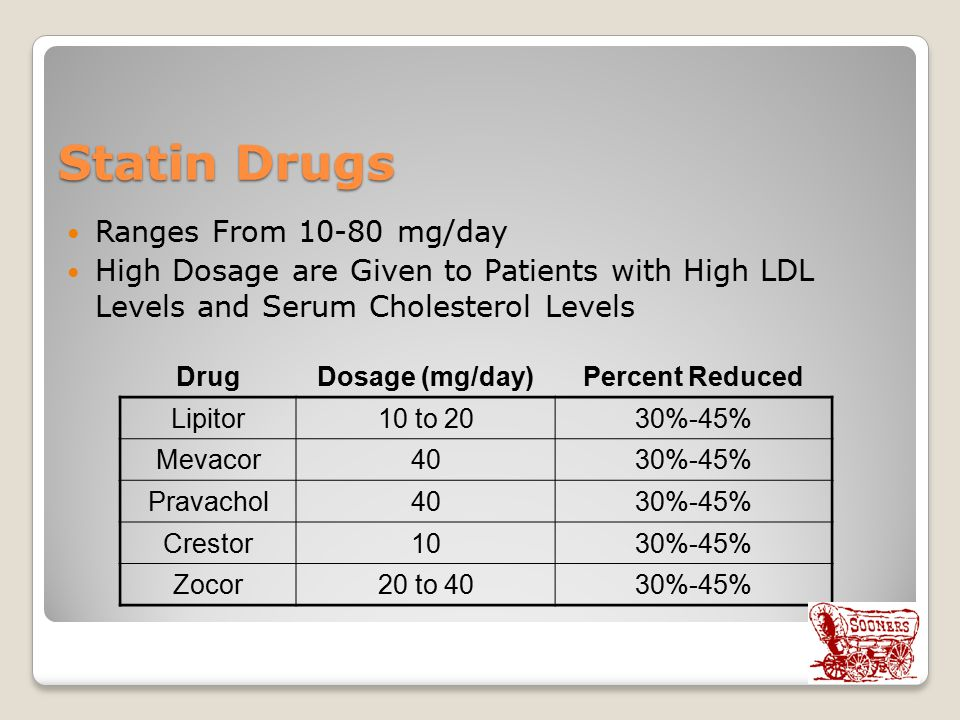 Statin Drugs Ranges From 10-80 mg/day
