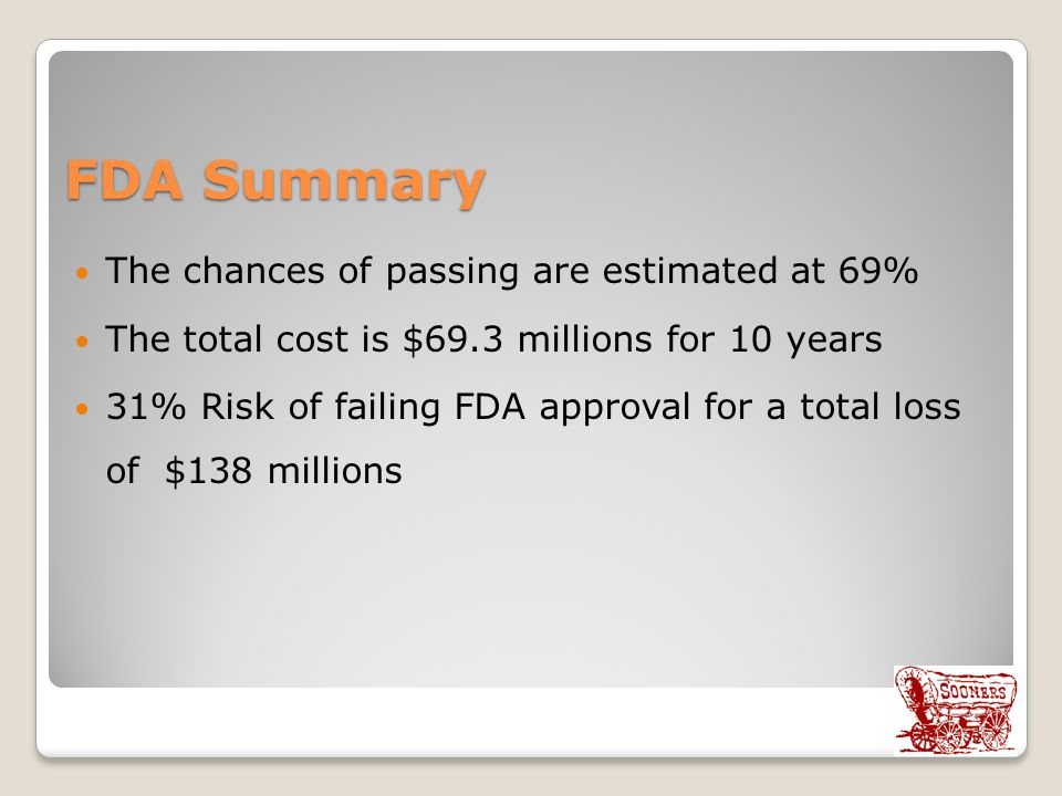 FDA Summary The chances of passing are estimated at 69%