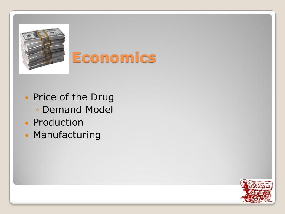Economics Price of the Drug Demand Model Production Manufacturing