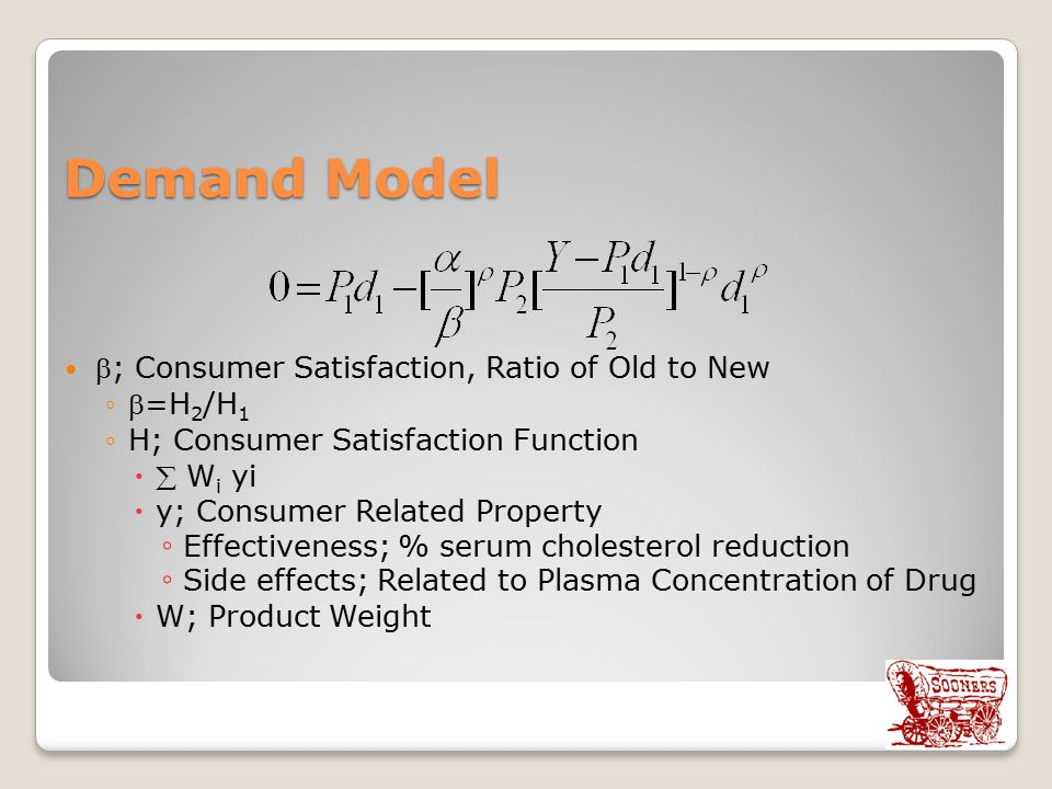 Demand Model ; Consumer Satisfaction, Ratio of Old to New =H2/H1
