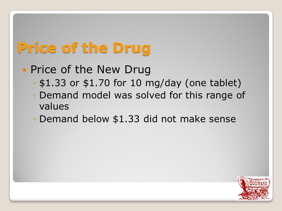 Price of the Drug Price of the New Drug