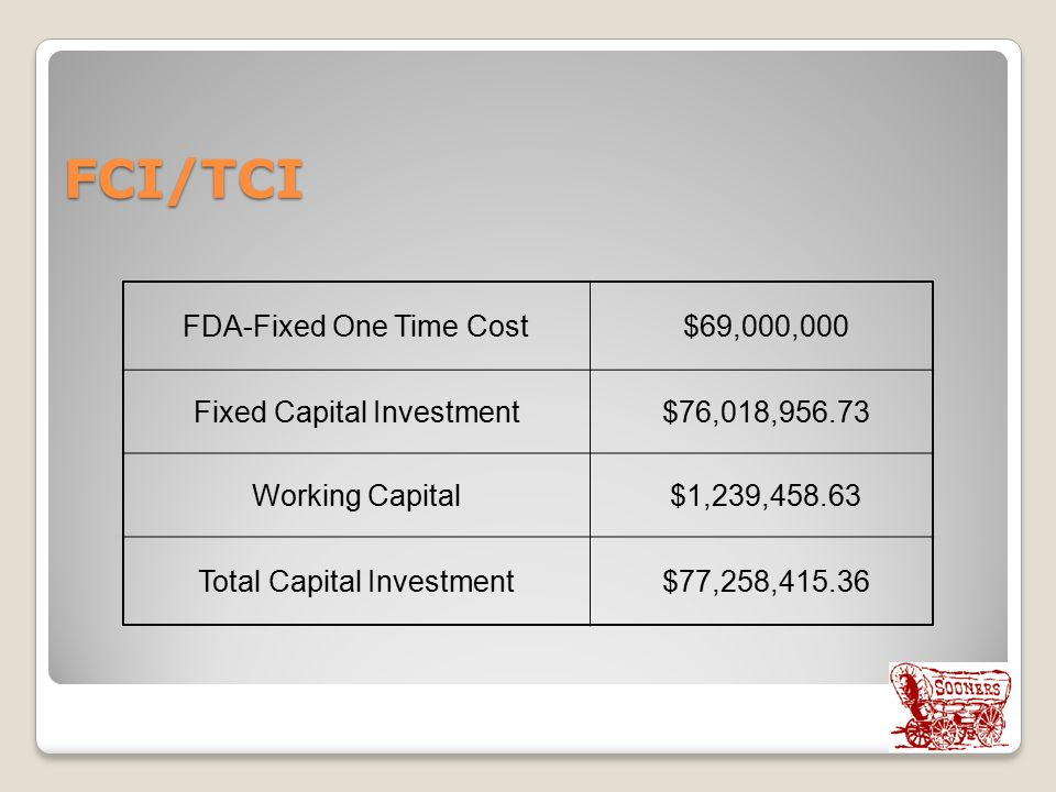FCI/TCI FDA-Fixed One Time Cost $69,000,000 Fixed Capital Investment