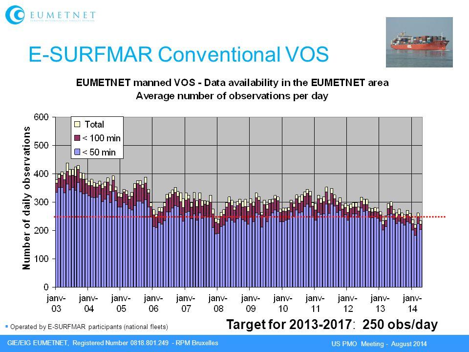E-SURFMAR Conventional VOS