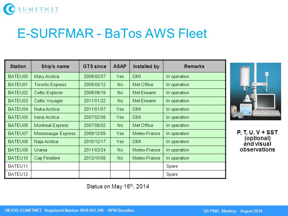 E-SURFMAR - BaTos AWS Fleet