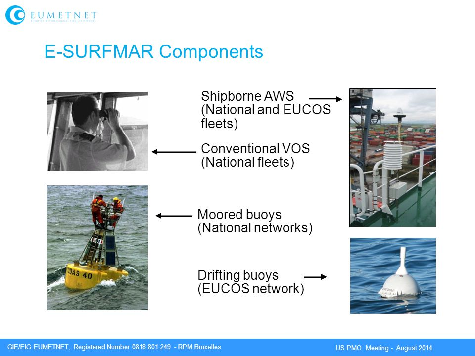 E-SURFMAR Components Shipborne AWS (National and EUCOS fleets)