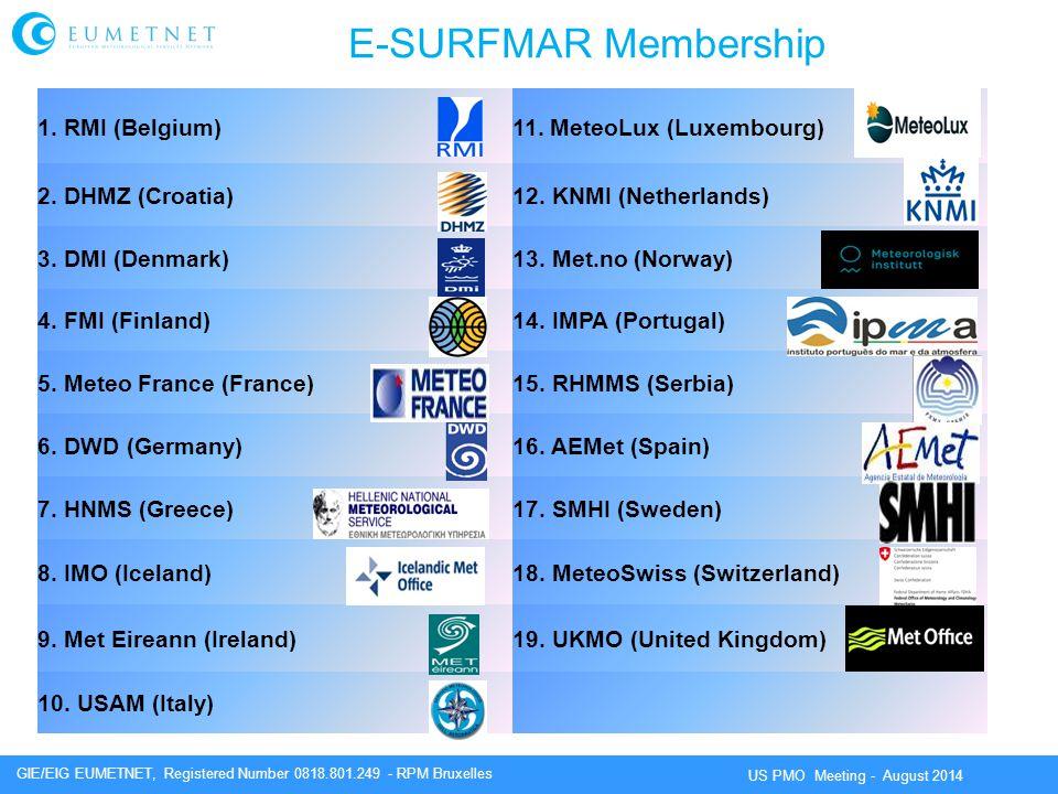 E-SURFMAR Membership 1. RMI (Belgium) 11. MeteoLux (Luxembourg)
