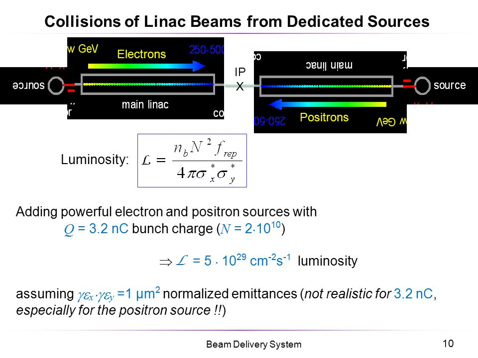 Collisions of Linac Beams from Dedicated Sources