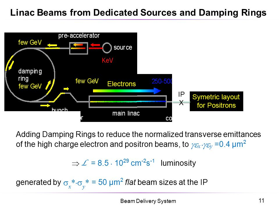 Linac Beams from Dedicated Sources and Damping Rings