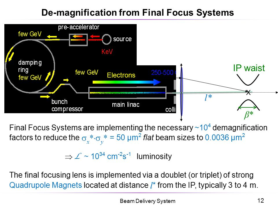 De-magnification from Final Focus Systems