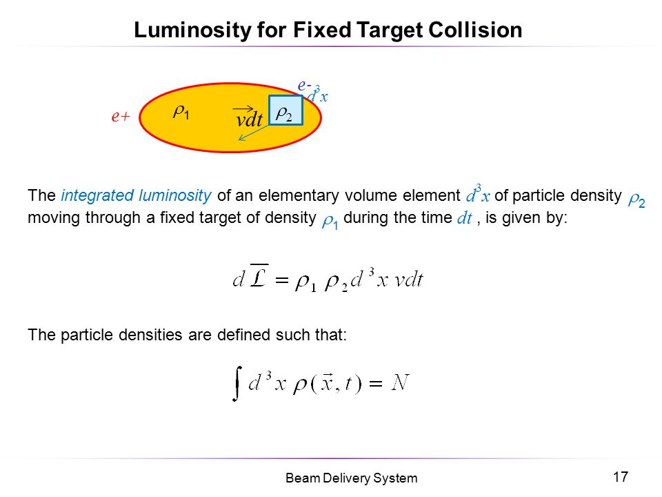 Luminosity for Fixed Target Collision