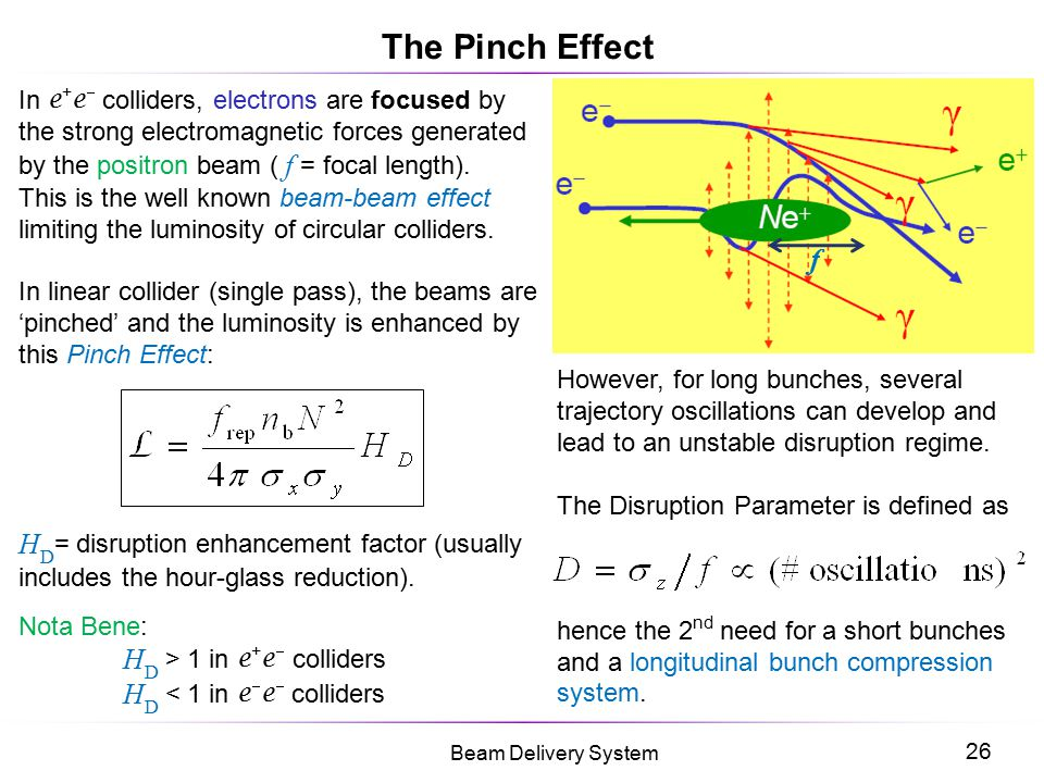 The Pinch Effect In e+e- colliders, electrons are focused by the strong electromagnetic forces generated by the positron beam ( f = focal length).