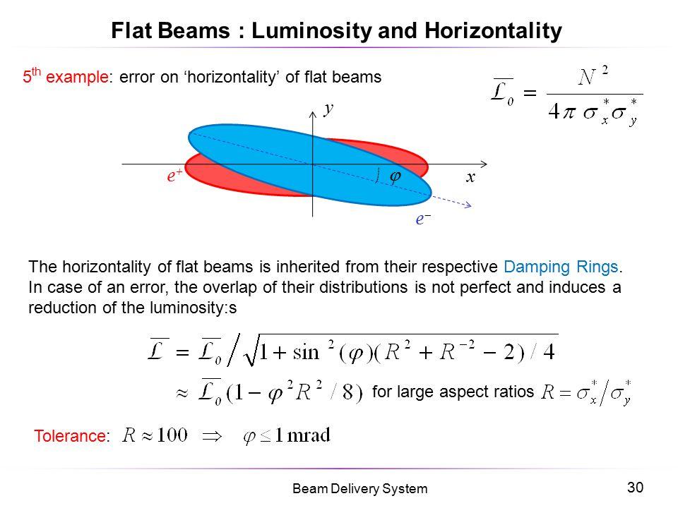Flat Beams : Luminosity and Horizontality