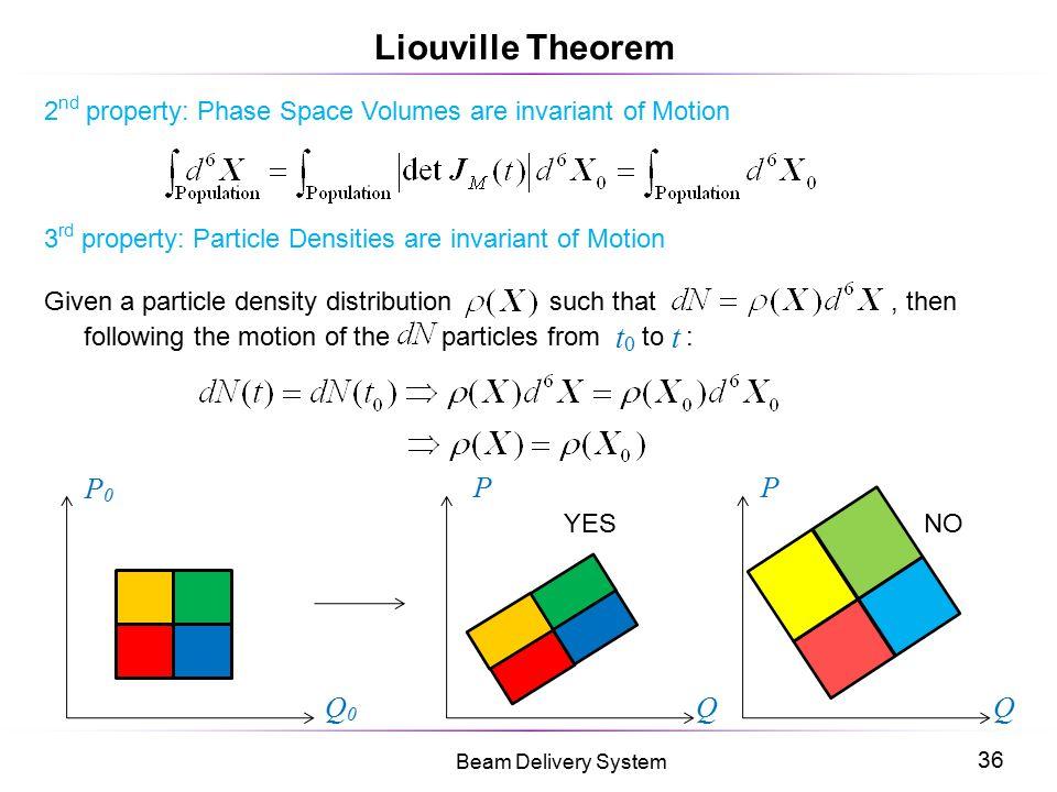 Liouville Theorem P0 P P Q0 Q Q
