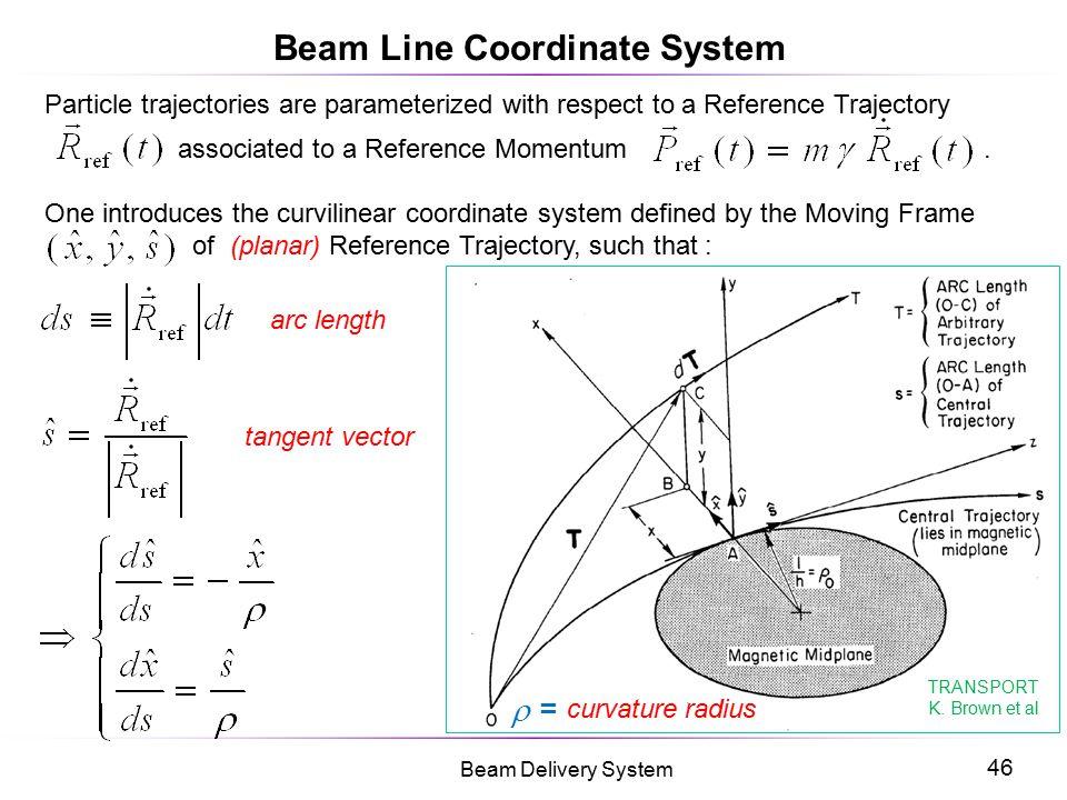 Beam Line Coordinate System