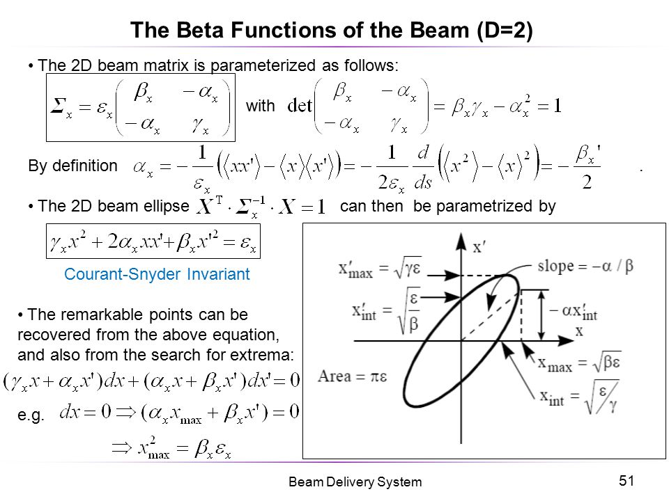 The Beta Functions of the Beam (D=2)