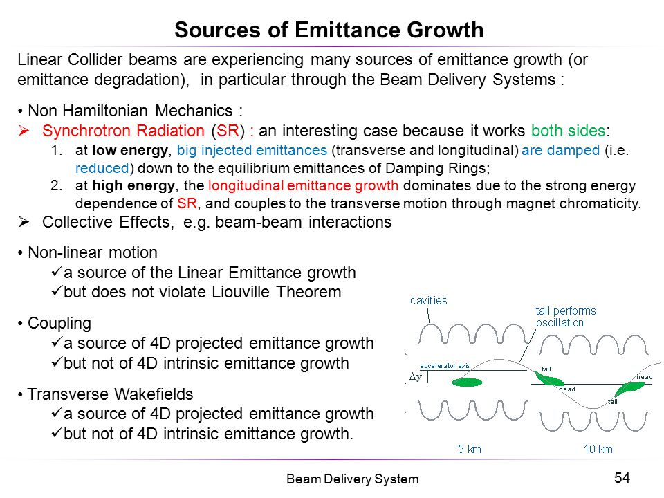 Sources of Emittance Growth