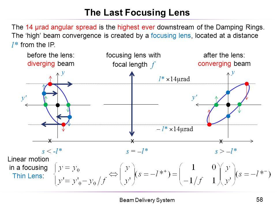 The Last Focusing Lens s < -l* s = l* s > l*