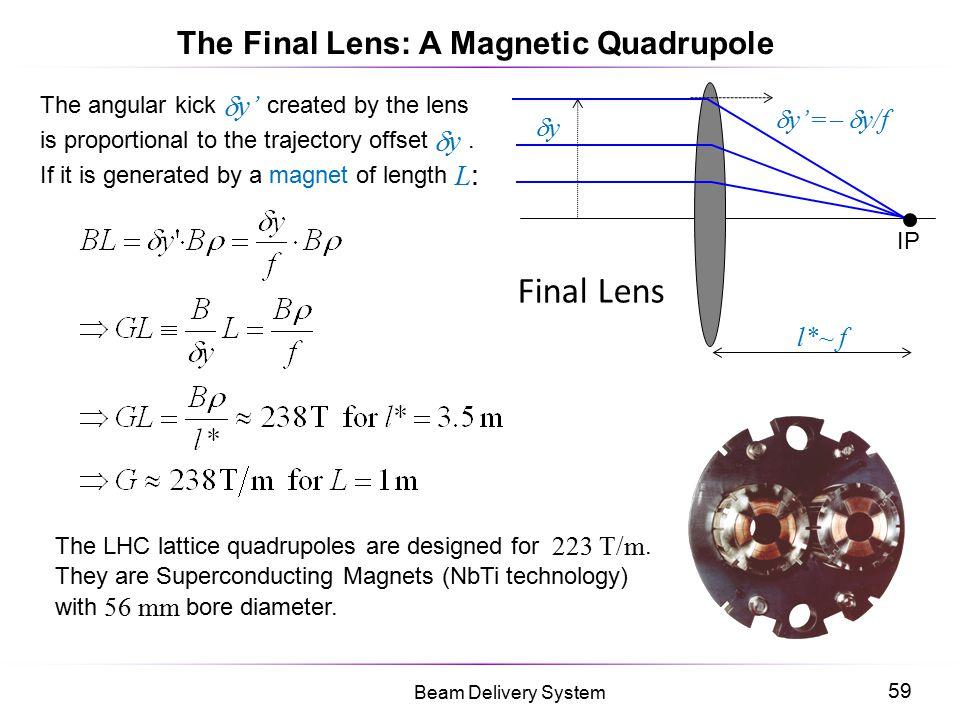 The Final Lens: A Magnetic Quadrupole