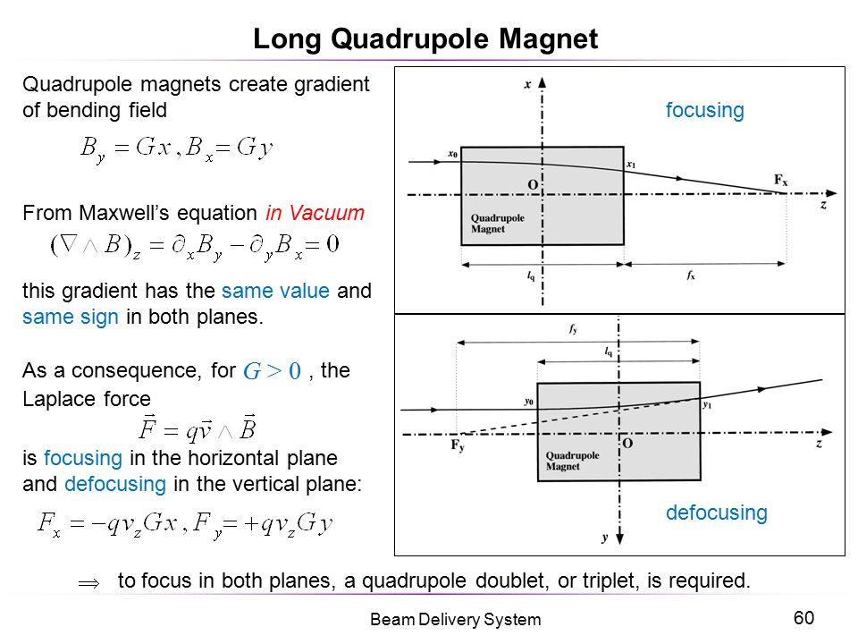 Long Quadrupole Magnet