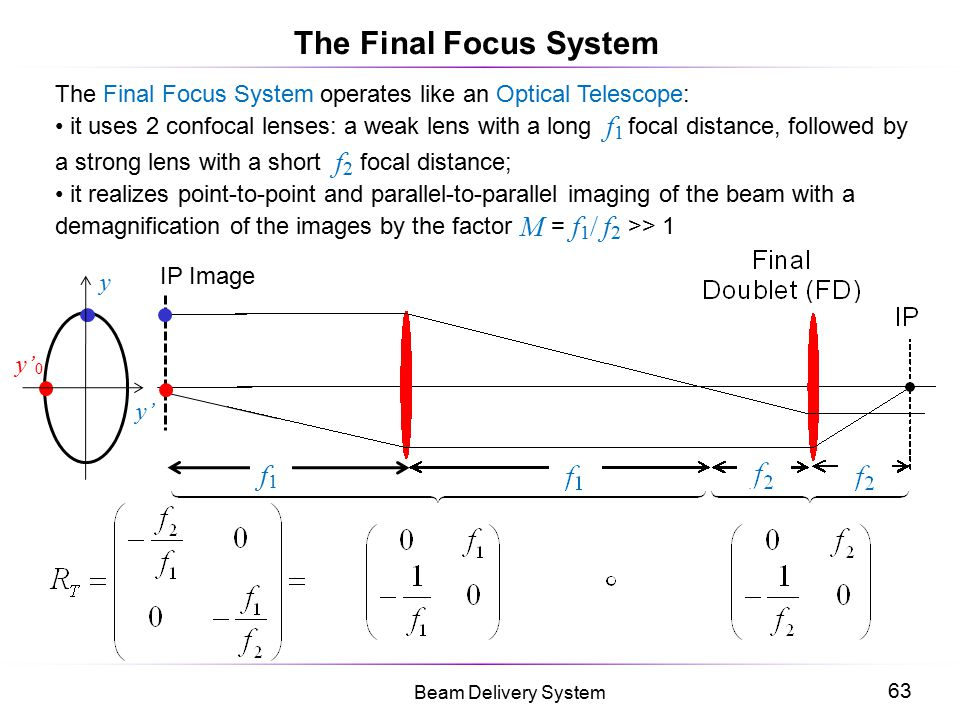 The Final Focus System f1