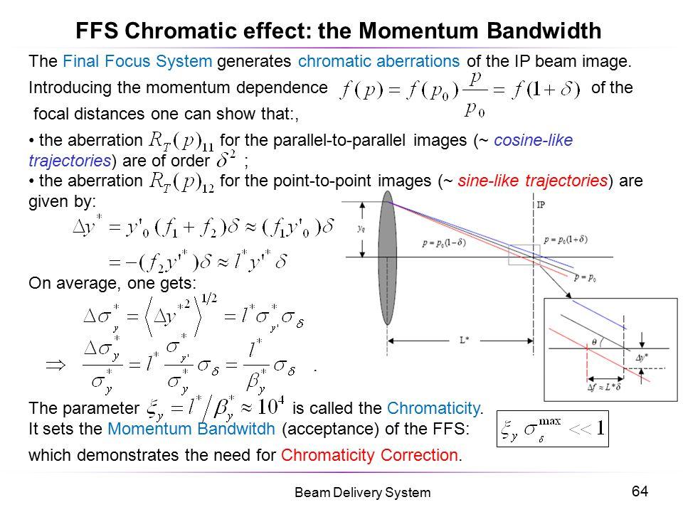 FFS Chromatic effect: the Momentum Bandwidth