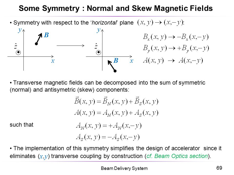 Some Symmetry : Normal and Skew Magnetic Fields