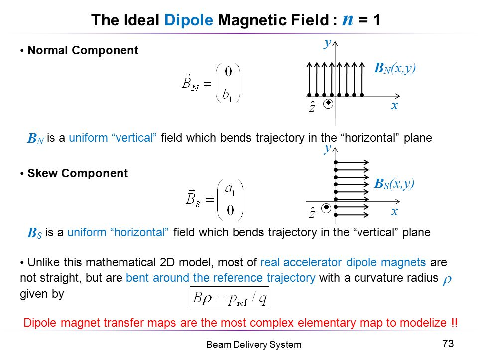 The Ideal Dipole Magnetic Field : n = 1