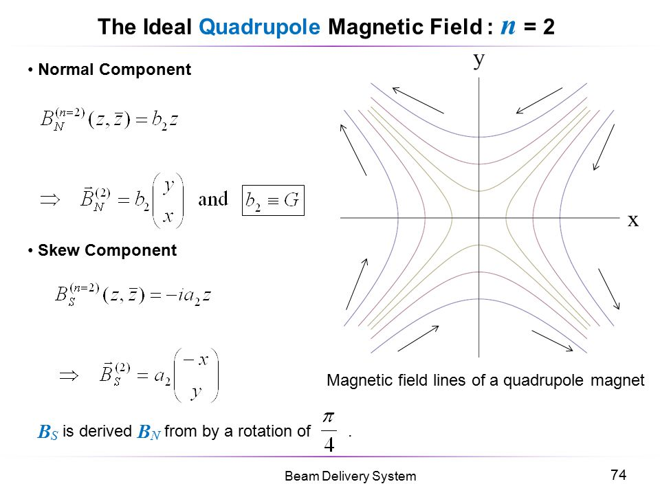 The Ideal Quadrupole Magnetic Field : n = 2