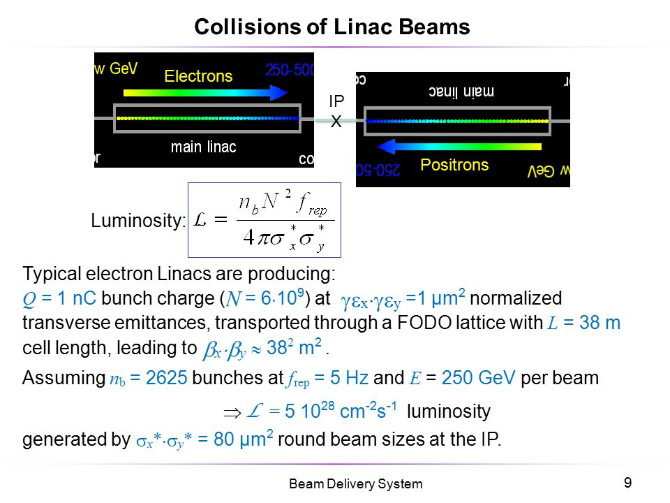 Collisions of Linac Beams